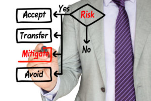 Hand draws flowchart with risk assessment