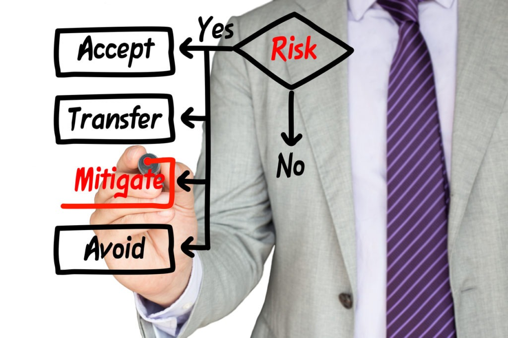 QEM® Mitigates Risk