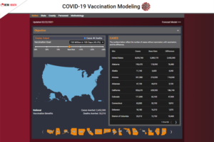 Determining the Benefit of COVID-19 Vaccinations: IEM's Visualization Dashboard